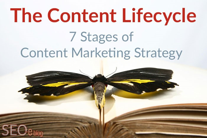 content life cycle stages